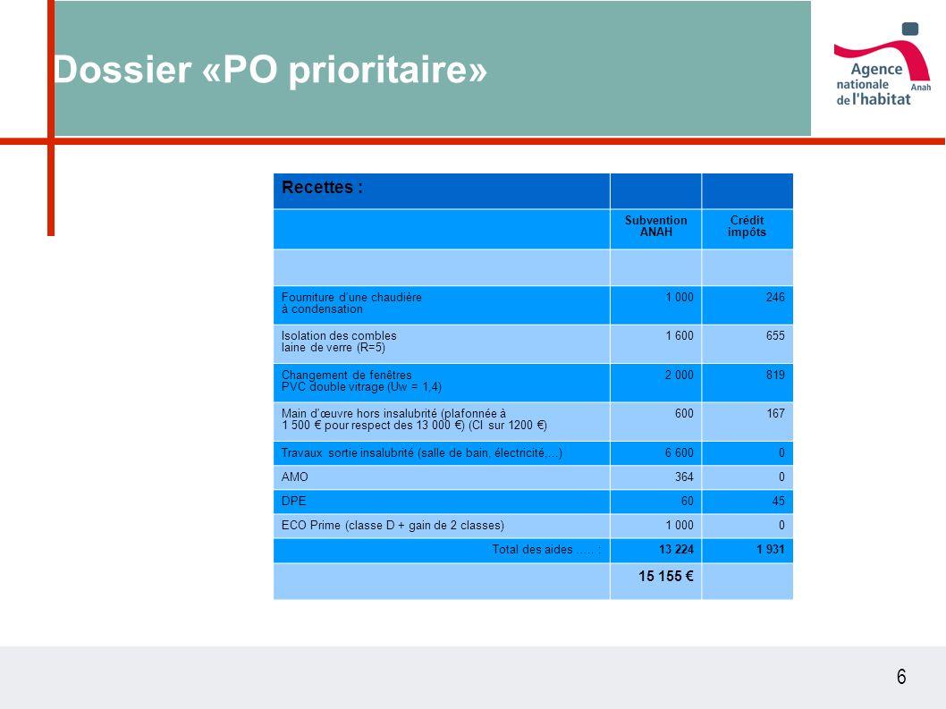 6 Dossier «PO prioritaire» Recettes : Subvention ANAH Crédit impôts Fourniture d une chaudière à condensation 1 000246 Isolation des combles laine de verre (R=5) 1 600655 Changement de fenêtres PVC double vitrage (Uw = 1,4) 2 000819 Main d œuvre hors insalubrité (plafonnée à 1 500 pour respect des 13 000 ) (CI sur 1200 ) 600167 Travaux sortie insalubrité (salle de bain, électricité,...)6 6000 AMO3640 DPE6045 ECO Prime (classe D + gain de 2 classes)1 0000 Total des aides …..