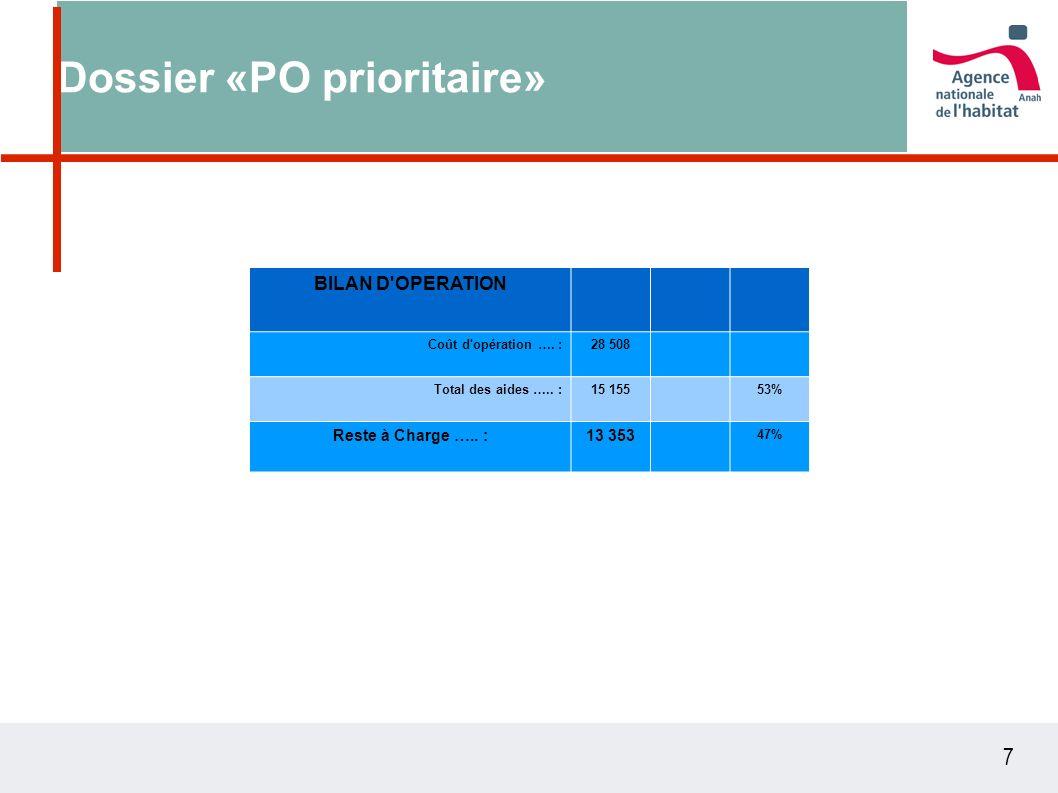 7 Dossier «PO prioritaire» BILAN D'OPERATION Coût d'opération …. :28 508 Total des aides ….. :15 15553% Reste à Charge ….. :13 353 47%