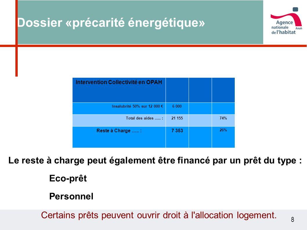 8 Dossier «précarité énergétique» Intervention Collectivité en OPAH Insalubrité 50% sur 12 000 6 000 Total des aides ….. :21 15574% Reste à Charge …..