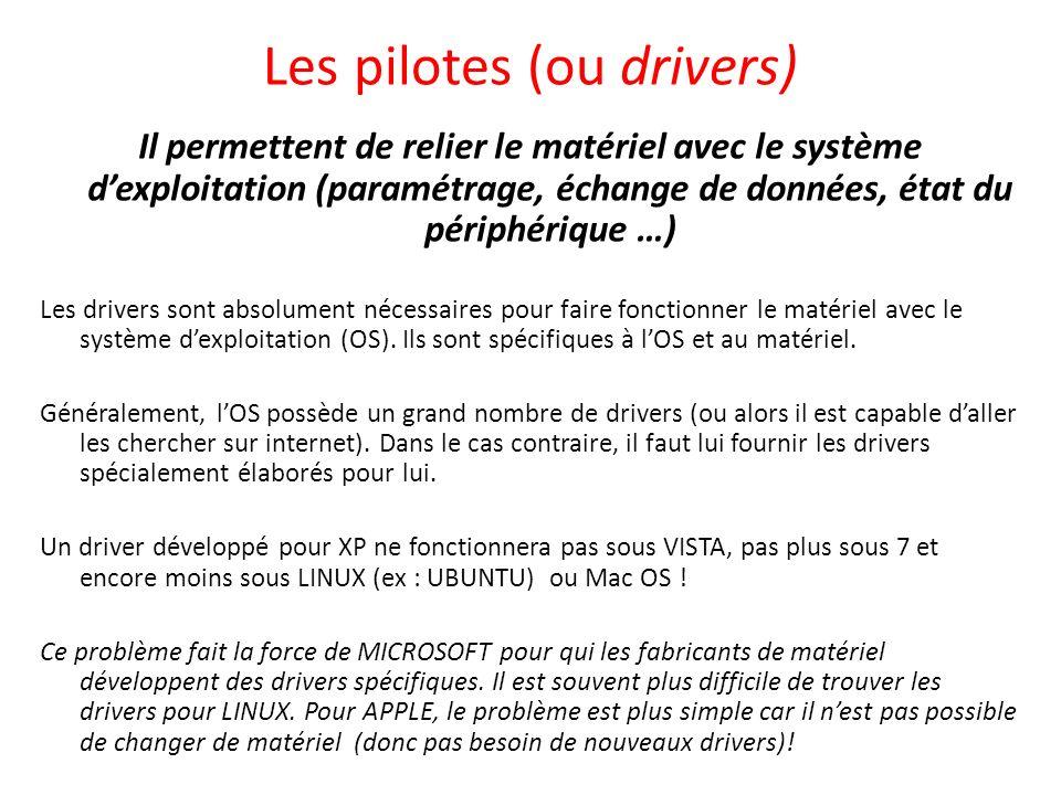 Les pilotes (ou drivers) Il permettent de relier le matériel avec le système dexploitation (paramétrage, échange de données, état du périphérique …) L