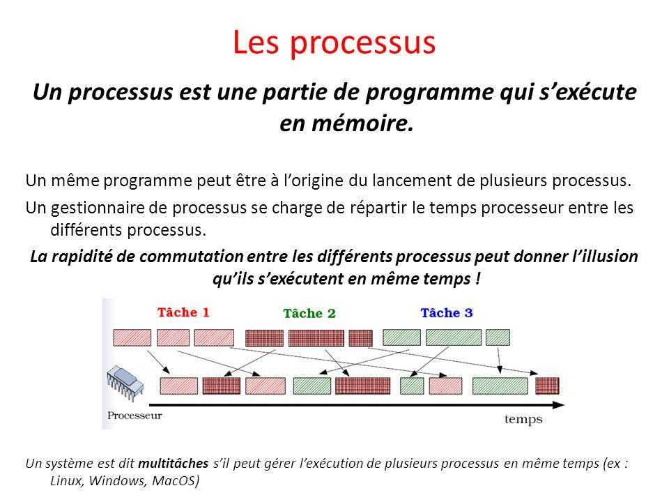 Les processus Un processus est une partie de programme qui sexécute en mémoire. Un même programme peut être à lorigine du lancement de plusieurs proce