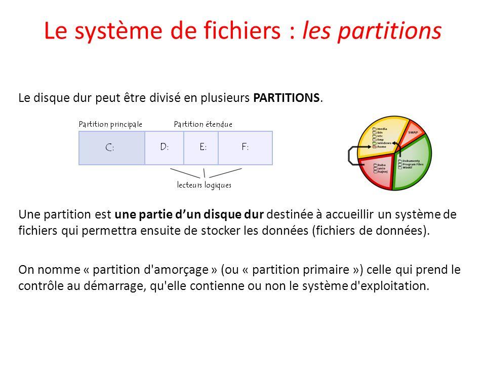 Le système de fichiers : les partitions Le disque dur peut être divisé en plusieurs PARTITIONS. Une partition est une partie dun disque dur destinée à
