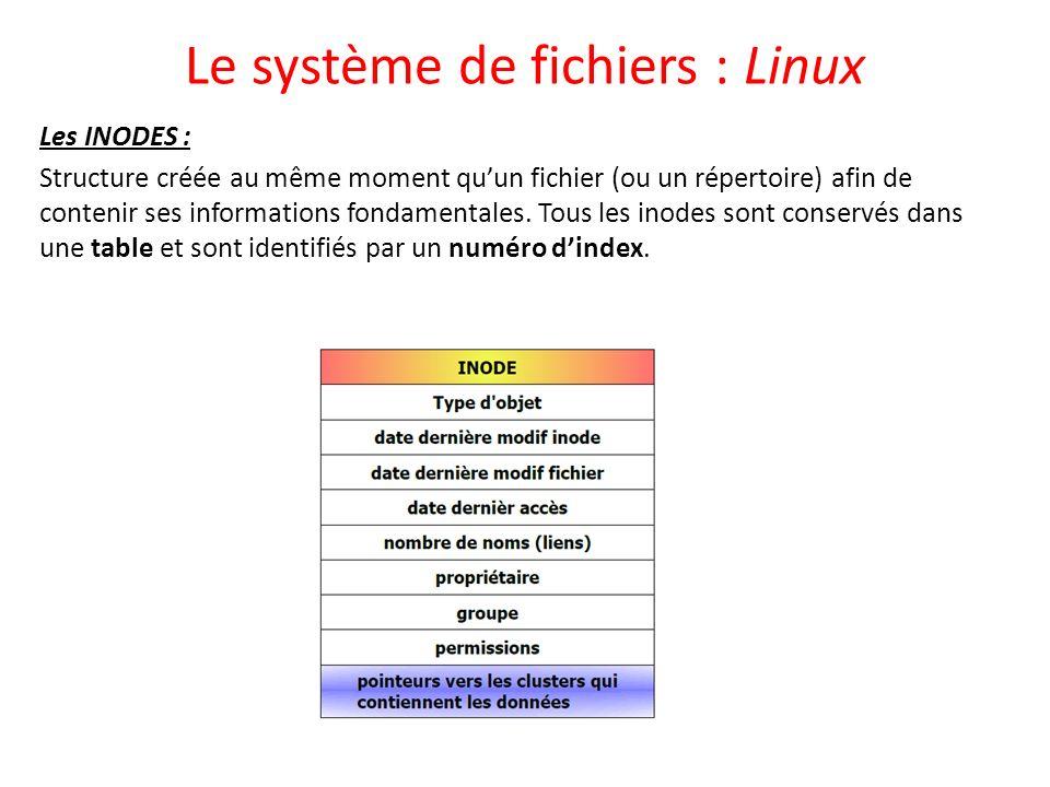 Le système de fichiers : Linux Les INODES : Structure créée au même moment quun fichier (ou un répertoire) afin de contenir ses informations fondament