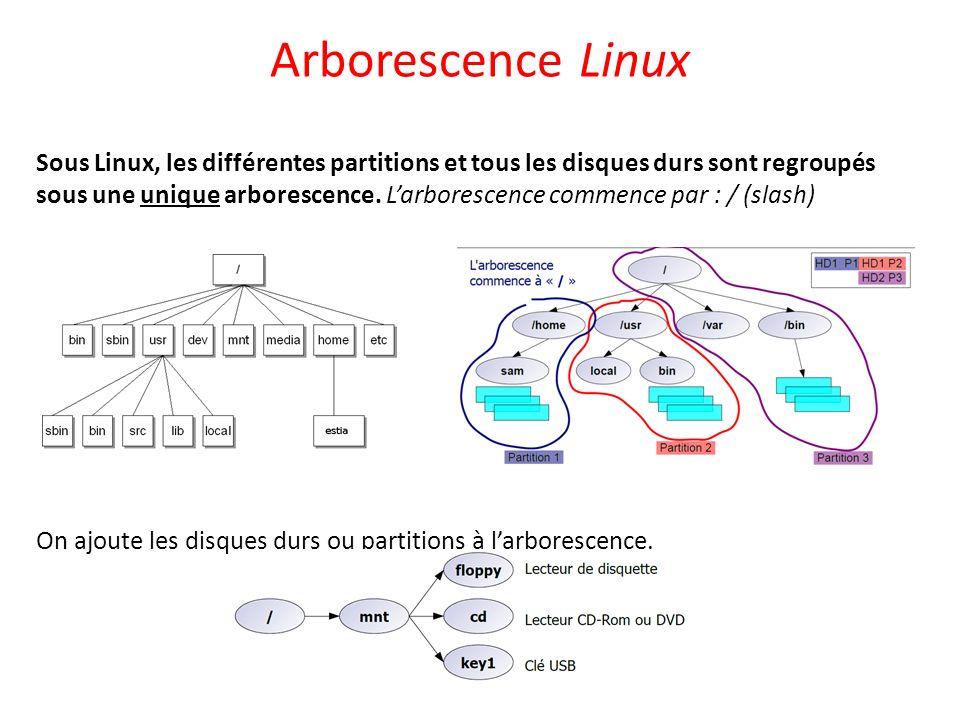 Arborescence Linux Sous Linux, les différentes partitions et tous les disques durs sont regroupés sous une unique arborescence. Larborescence commence