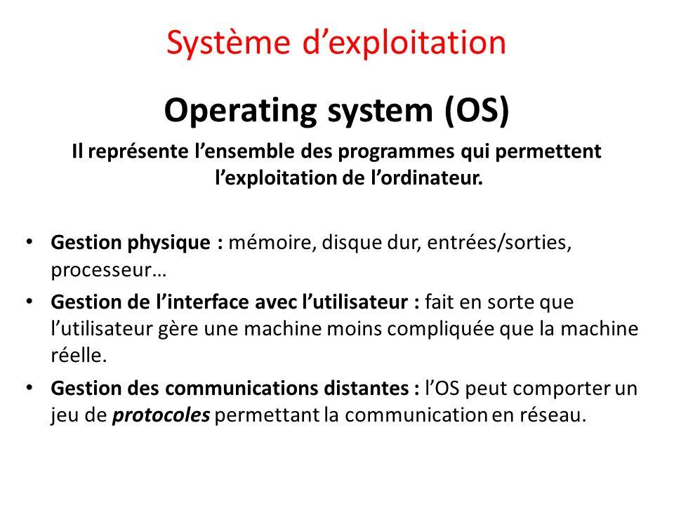 Système dexploitation Operating system (OS) Il représente lensemble des programmes qui permettent lexploitation de lordinateur. Gestion physique : mém