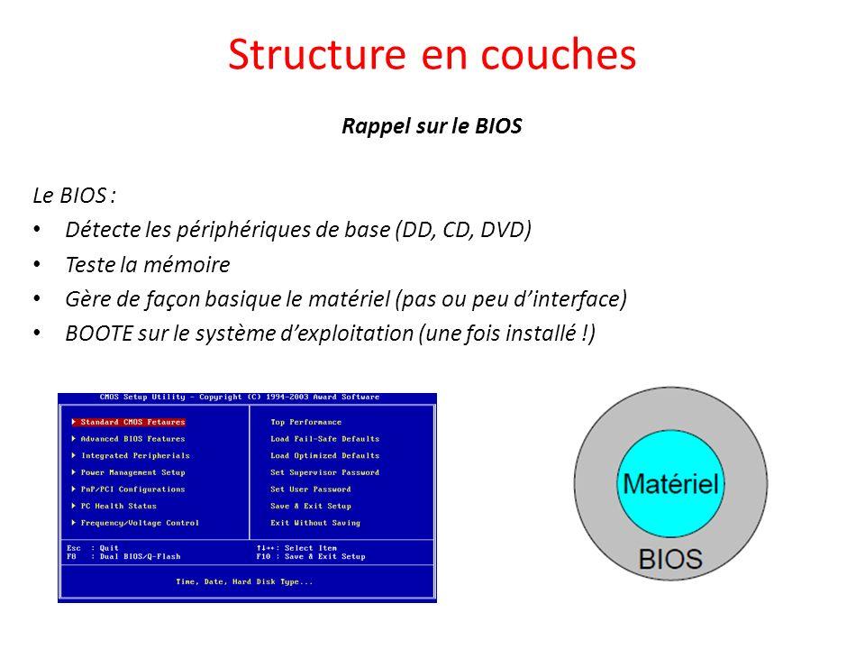 Structure en couches Rappel sur le BIOS Le BIOS : Détecte les périphériques de base (DD, CD, DVD) Teste la mémoire Gère de façon basique le matériel (