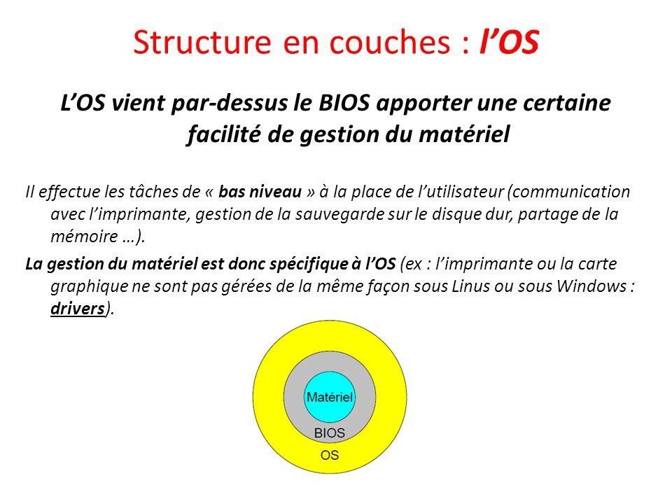 Structure en couches : lOS LOS vient par-dessus le BIOS apporter une certaine facilité de gestion du matériel Il effectue les tâches de « bas niveau »