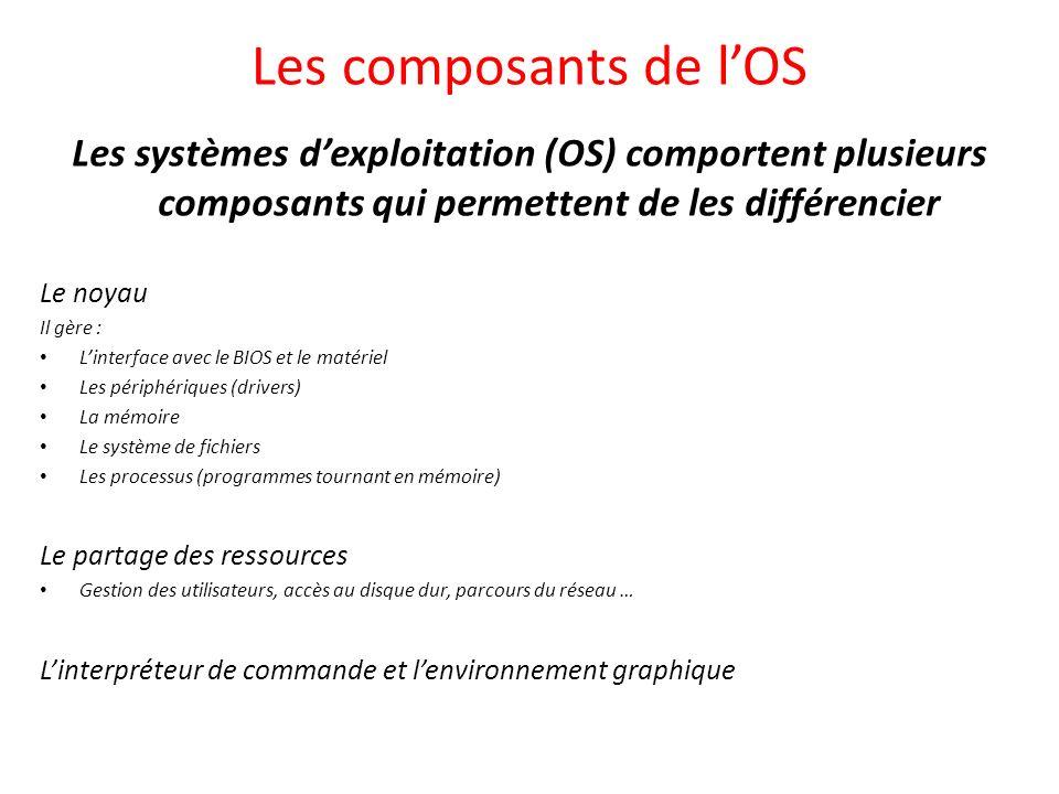 Les composants de lOS Les systèmes dexploitation (OS) comportent plusieurs composants qui permettent de les différencier Le noyau Il gère : Linterface