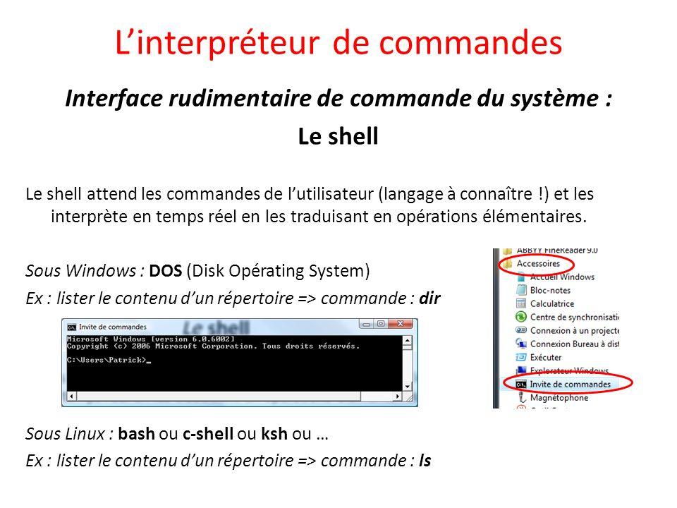 Linterpréteur de commandes Interface rudimentaire de commande du système : Le shell Le shell attend les commandes de lutilisateur (langage à connaître