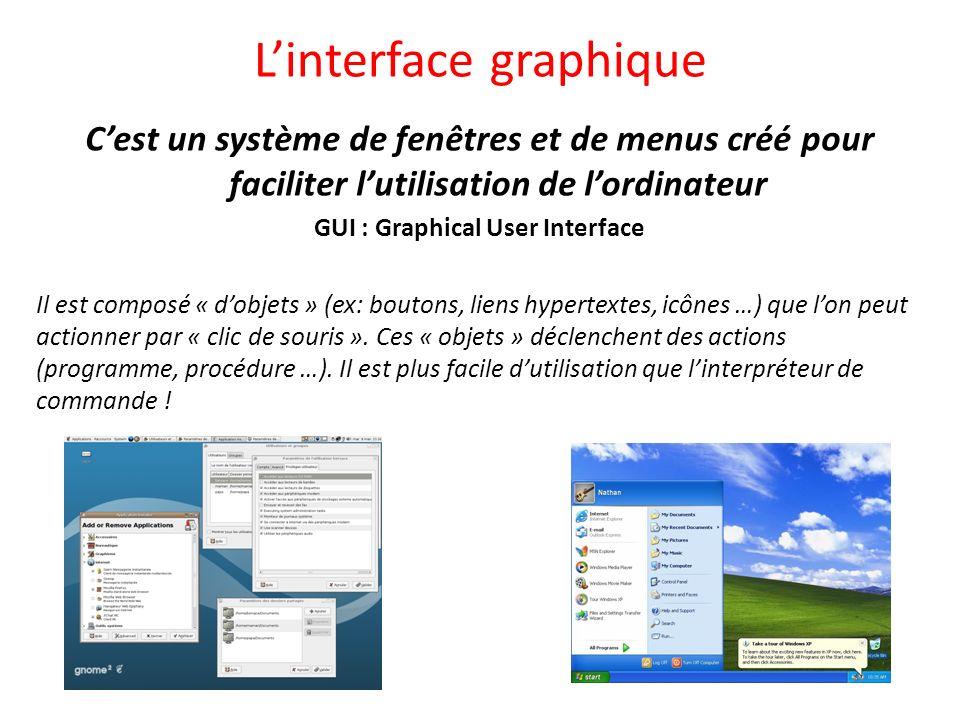 Linterface graphique Cest un système de fenêtres et de menus créé pour faciliter lutilisation de lordinateur GUI : Graphical User Interface Il est com