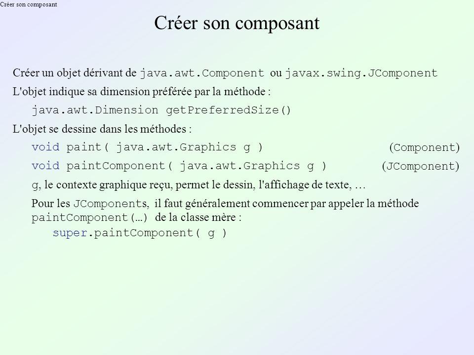 Créer son composant Créer un objet dérivant de java.awt.Component ou javax.swing.JComponent L objet indique sa dimension préférée par la méthode : java.awt.Dimension getPreferredSize() L objet se dessine dans les méthodes : void paint( java.awt.Graphics g ) ( Component ) void paintComponent( java.awt.Graphics g ) ( JComponent ) g, le contexte graphique reçu, permet le dessin, l affichage de texte, … Pour les JComponent s, il faut généralement commencer par appeler la méthode paintComponent(…) de la classe mère : super.paintComponent( g )