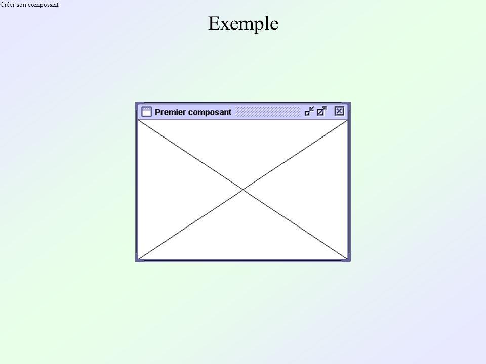 Créer son composant Exemple