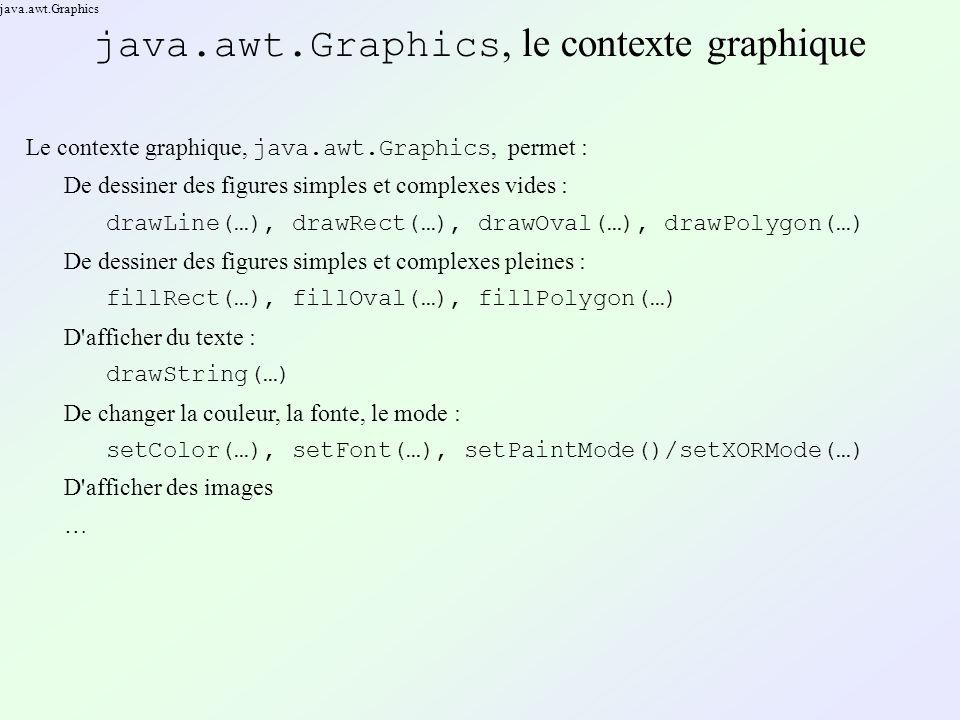 java.awt.Graphics java.awt.Graphics, le contexte graphique Le contexte graphique, java.awt.Graphics, permet : De dessiner des figures simples et complexes vides : drawLine(…), drawRect(…), drawOval(…), drawPolygon(…) De dessiner des figures simples et complexes pleines : fillRect(…), fillOval(…), fillPolygon(…) D afficher du texte : drawString(…) De changer la couleur, la fonte, le mode : setColor(…), setFont(…), setPaintMode()/setXORMode(…) D afficher des images …