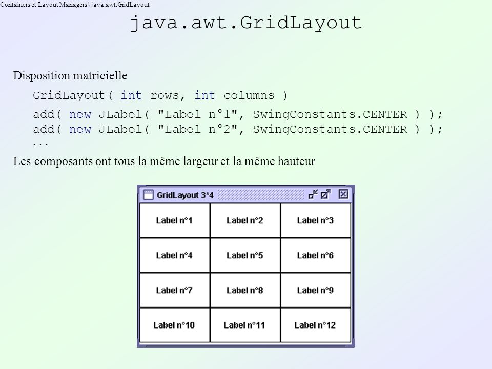 Containers et Layout Managers \ java.awt.GridLayout java.awt.GridLayout Disposition matricielle GridLayout( int rows, int columns ) add( new JLabel( Label n°1 , SwingConstants.CENTER ) ); add( new JLabel( Label n°2 , SwingConstants.CENTER ) ); · · · Les composants ont tous la même largeur et la même hauteur