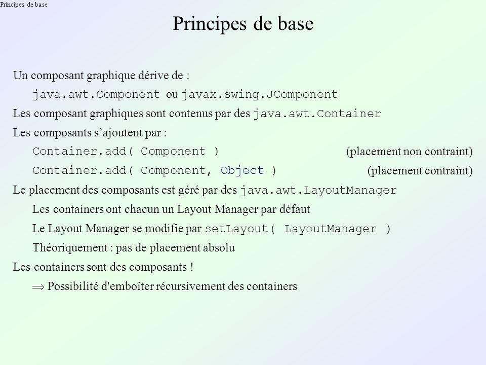 Structures à connaître java.awt.Point, utilisée notamment pour les positions : class java.awt.Point { public int x; public int y; … } java.awt.Dimension : class java.awt.Dimension { public int width; public int height; … }