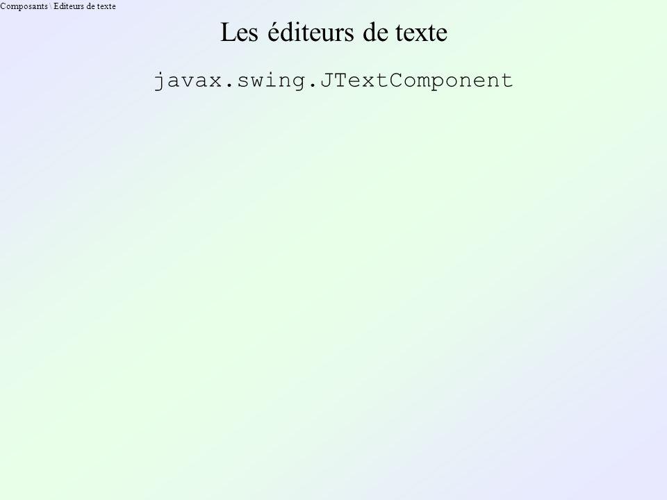 Composants \ Editeurs de texte Les éditeurs de texte javax.swing.JTextComponent