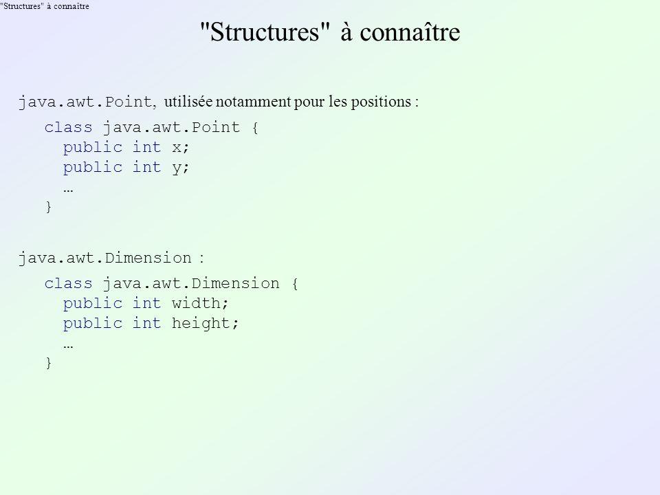 Communication entre composants \ Mise en œuvre des Listeners Mise en œuvre des Listeners 2 ère méthode création dun objet implémentant linterface ActionListener public class AFrame extends javax.swing.JFrame { JButton button1, button2,...; ··· button1.addActionListener( new ActionListener() { public void actionPerformed( ActionEvent event ) { ··· } } ); ··· button2.addActionListener( new ActionListener()...