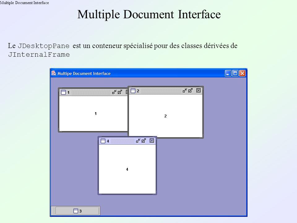 Multiple Document Interface Le JDesktopPane est un conteneur spécialisé pour des classes dérivées de JInternalFrame