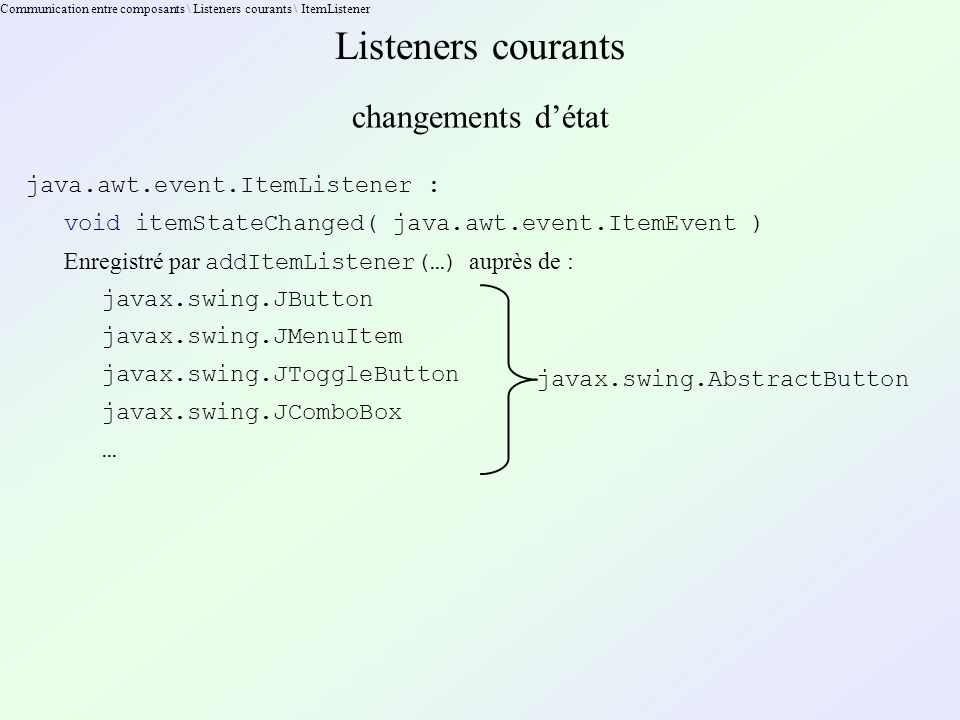 Communication entre composants \ Listeners courants \ ItemListener Listeners courants changements détat java.awt.event.ItemListener : void itemStateChanged( java.awt.event.ItemEvent ) Enregistré par addItemListener(…) auprès de : javax.swing.JButton javax.swing.JMenuItem javax.swing.JToggleButton javax.swing.JComboBox … javax.swing.AbstractButton