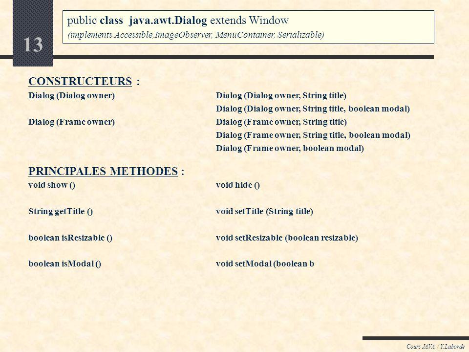 12 Cours JAVA / Y.Laborde Java : AWT / le package java.awt Le conteneur Dialog public class java.awt.Dialog extends Window (implements Accessible, Ima