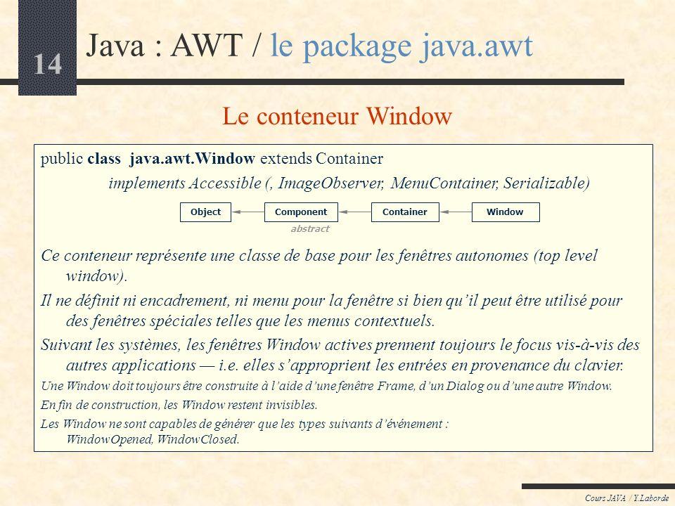 13 Cours JAVA / Y.Laborde CONSTRUCTEURS : Dialog (Dialog owner)Dialog (Dialog owner, String title) Dialog (Dialog owner, String title, boolean modal)