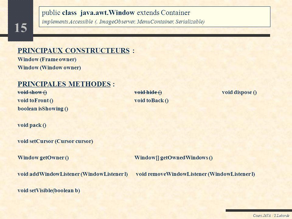 14 Cours JAVA / Y.Laborde Java : AWT / le package java.awt Le conteneur Window public class java.awt.Window extends Container implements Accessible (,