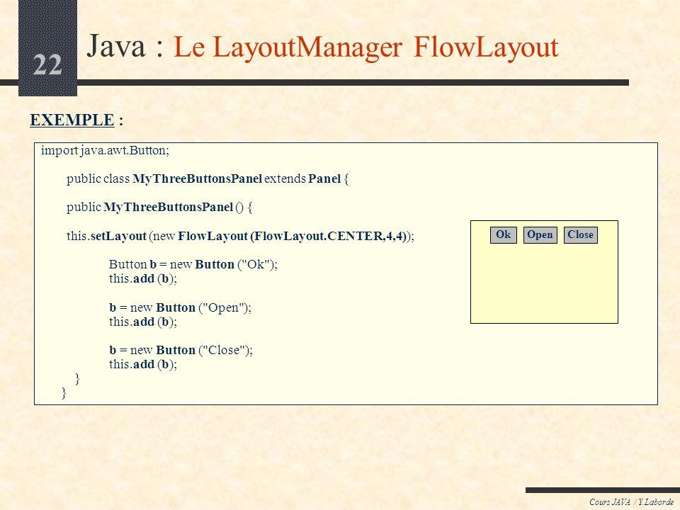 21 Cours JAVA / Y.Laborde Java : Les gestionnaires de mise en forme Le gestionnaire de mise en forme FlowLayout public class java.awt.FlowLayout exten
