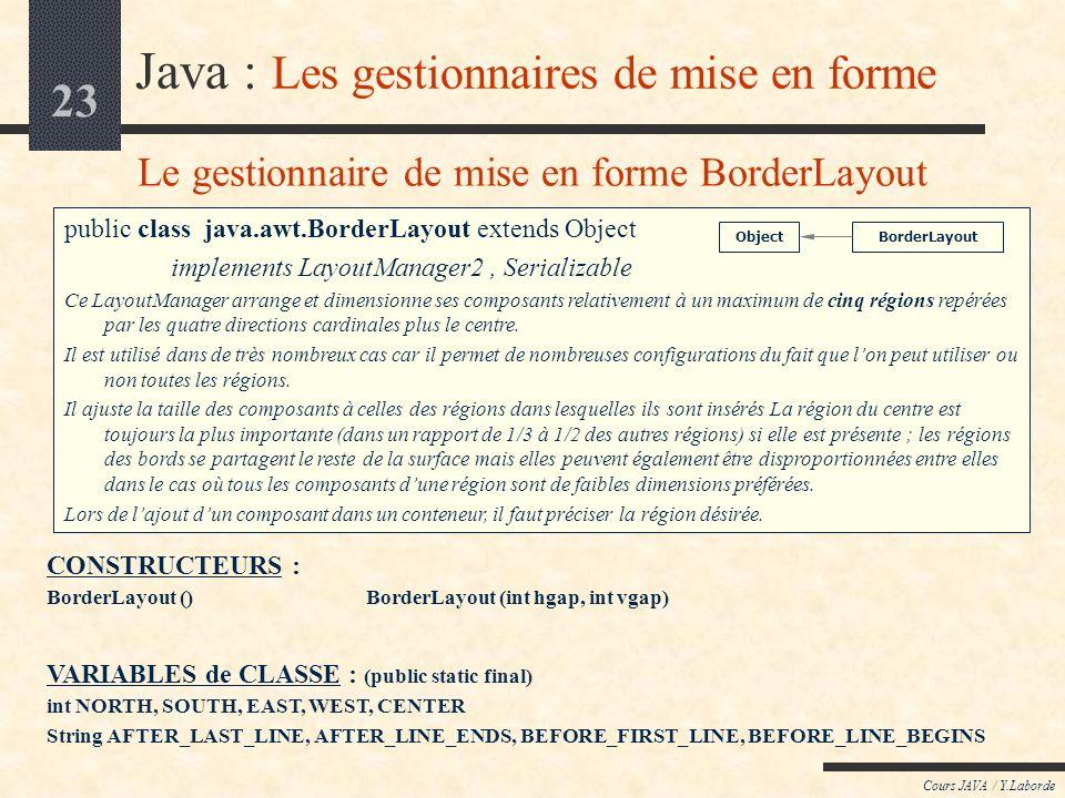 22 Cours JAVA / Y.Laborde Java : Le LayoutManager FlowLayout import java.awt.Button; public class MyThreeButtonsPanel extends Panel { public MyThreeBu