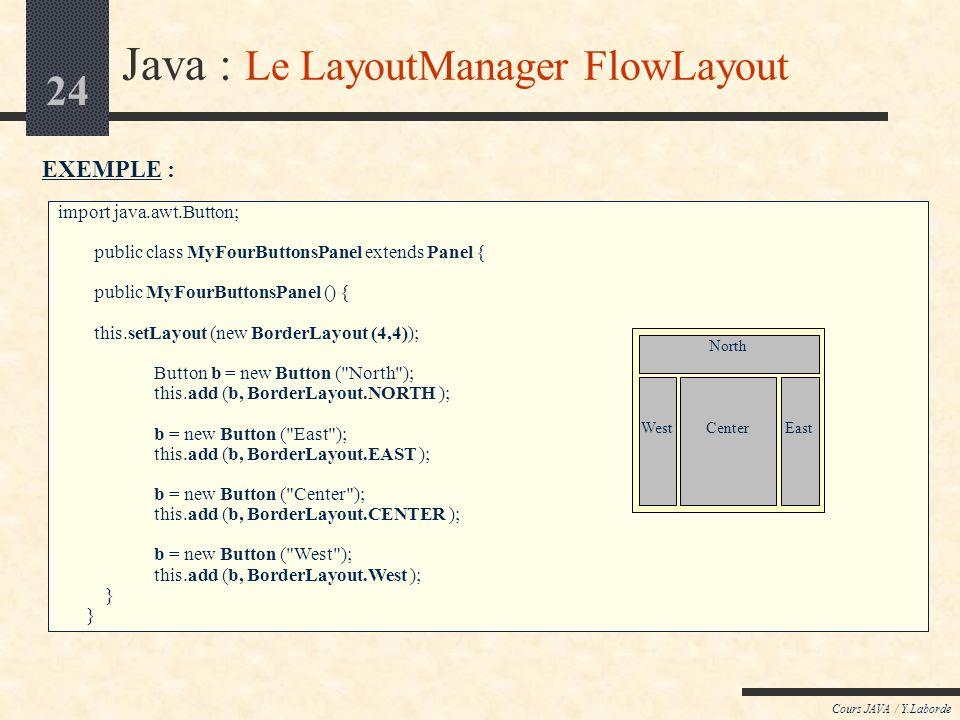 23 Cours JAVA / Y.Laborde Java : Les gestionnaires de mise en forme Le gestionnaire de mise en forme BorderLayout public class java.awt.BorderLayout e