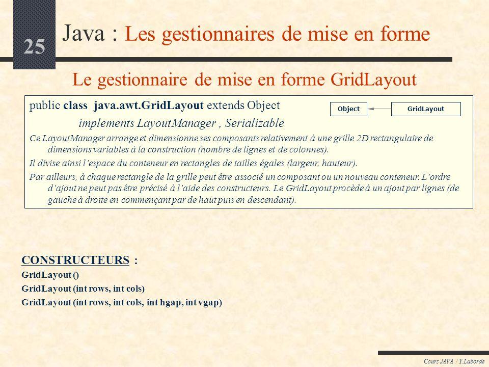24 Cours JAVA / Y.Laborde Java : Le LayoutManager FlowLayout import java.awt.Button; public class MyFourButtonsPanel extends Panel { public MyFourButt