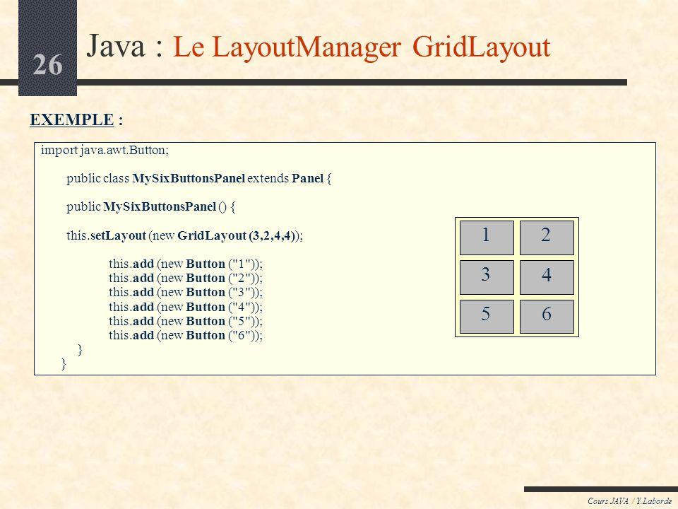 25 Cours JAVA / Y.Laborde Java : Les gestionnaires de mise en forme Le gestionnaire de mise en forme GridLayout public class java.awt.GridLayout exten