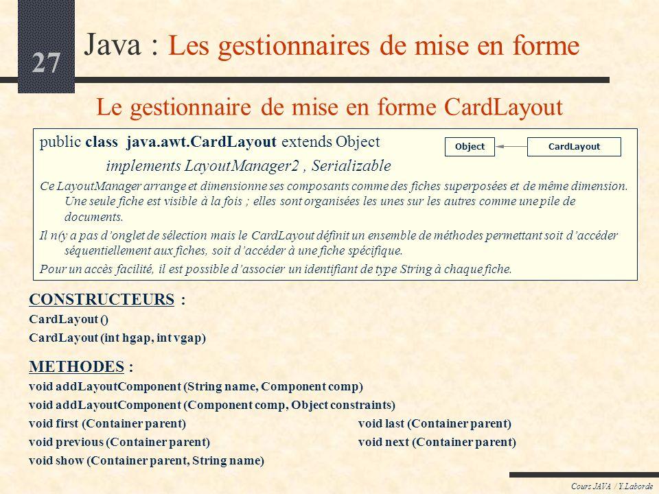 26 Cours JAVA / Y.Laborde Java : Le LayoutManager GridLayout import java.awt.Button; public class MySixButtonsPanel extends Panel { public MySixButton