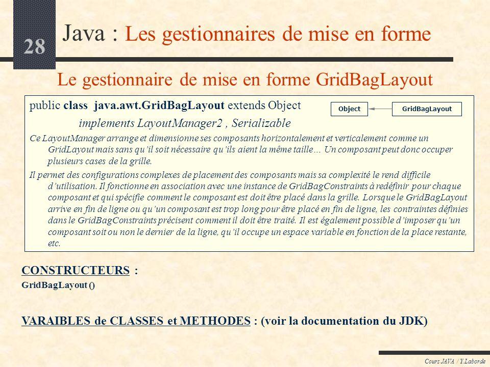 27 Cours JAVA / Y.Laborde Java : Les gestionnaires de mise en forme Le gestionnaire de mise en forme CardLayout public class java.awt.CardLayout exten
