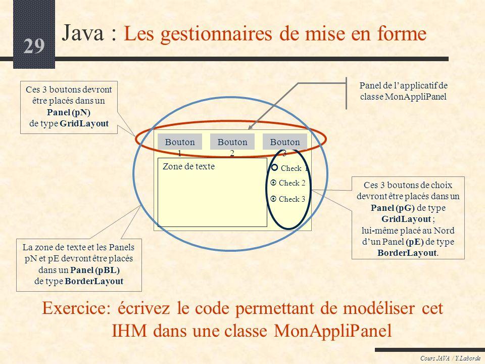 28 Cours JAVA / Y.Laborde Java : Les gestionnaires de mise en forme Le gestionnaire de mise en forme GridBagLayout public class java.awt.GridBagLayout