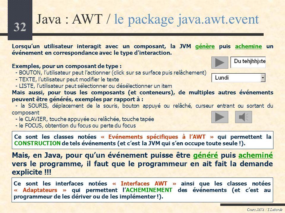 31 Cours JAVA / Y.Laborde Les classes *Adapter implémentent les interfaces *Listener correspondantes Java : AWT / le package java.awt.event Les trois