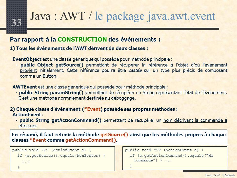 32 Cours JAVA / Y.Laborde Java : AWT / le package java.awt.event Lorsquun utilisateur interagit avec un composant, la JVM génère puis achemine un évén