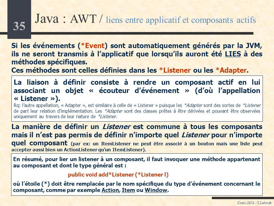 34 Cours JAVA / Y.Laborde Java : AWT / le package java.awt.event Par rapport à lACHEMINEMENT des événements : 1) Les interfaces *Listener définissent