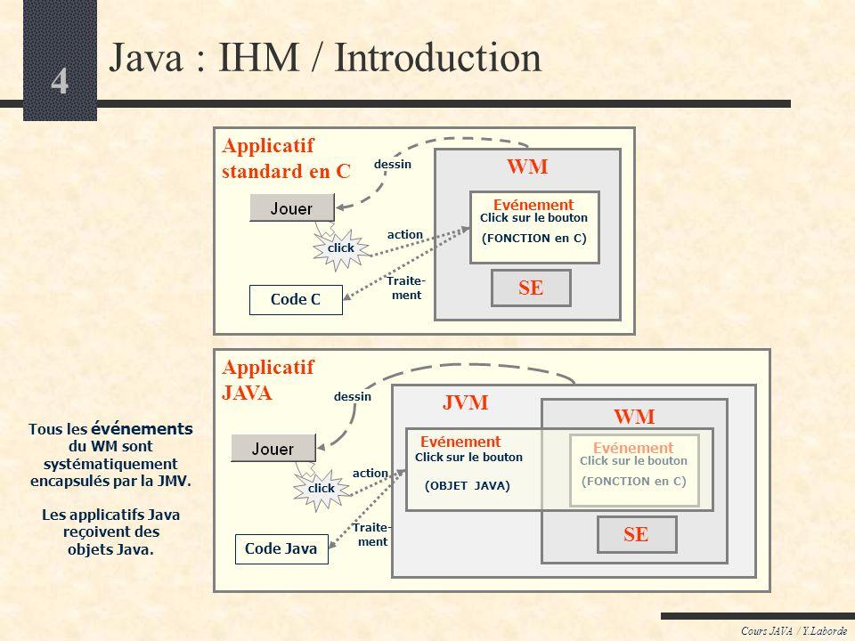 3 Cours JAVA / Y.Laborde Java : IHM / Introduction Dans une optique Orientée Objet, le langage Java intègre aujourdhui une JVM masquant presque totale