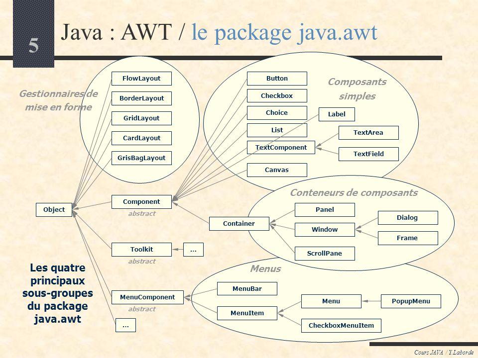 4 Cours JAVA / Y.Laborde Applicatif JAVA JVM Applicatif standard en C WM Java : IHM / Introduction SE click Evénement Click sur le bouton (FONCTION en