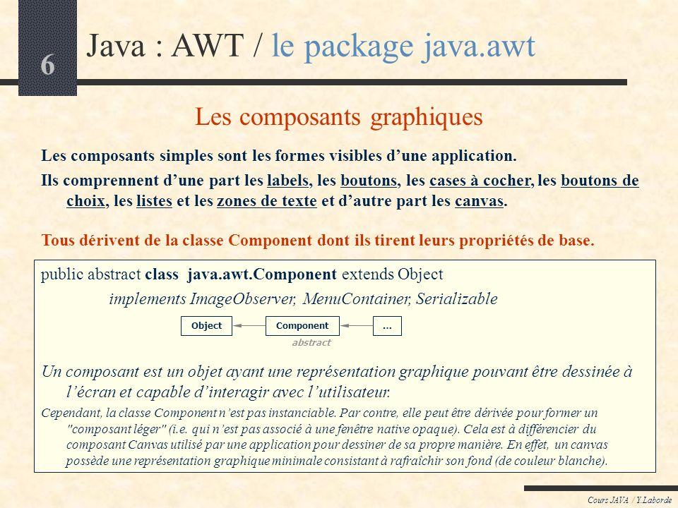 5 Cours JAVA / Y.Laborde Java : AWT / le package java.awt Object FlowLayout BorderLayout GridLayout CardLayout GrisBagLayout Gestionnaires de mise en