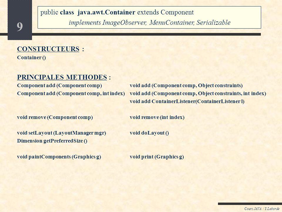 8 Cours JAVA / Y.Laborde Java : AWT / le package java.awt Les conteneurs de composants public class java.awt.Container extends Component (implements I