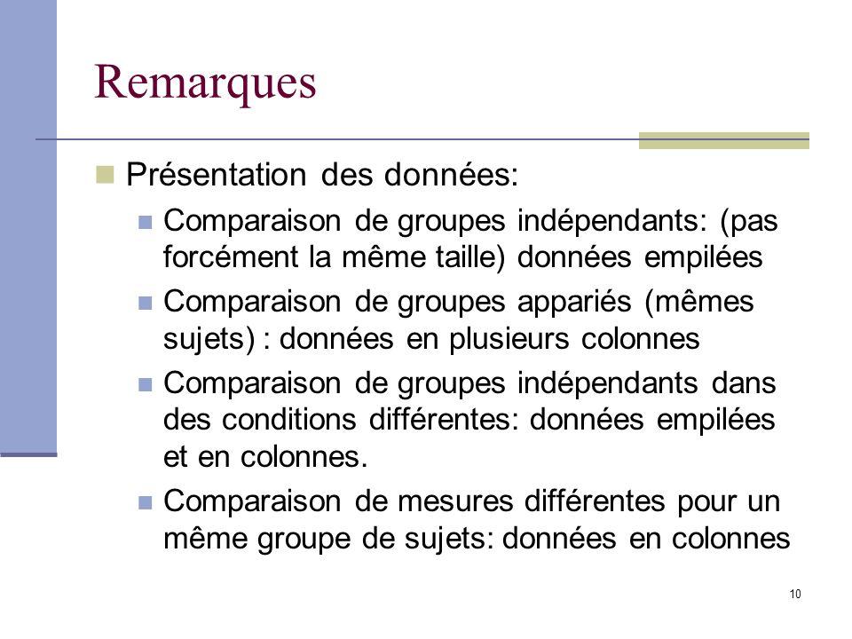 10 Remarques Présentation des données: Comparaison de groupes indépendants: (pas forcément la même taille) données empilées Comparaison de groupes appariés (mêmes sujets) : données en plusieurs colonnes Comparaison de groupes indépendants dans des conditions différentes: données empilées et en colonnes.