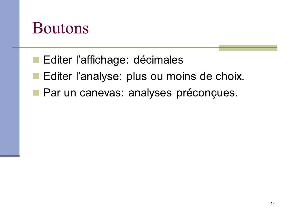 13 Boutons Editer laffichage: décimales Editer lanalyse: plus ou moins de choix.