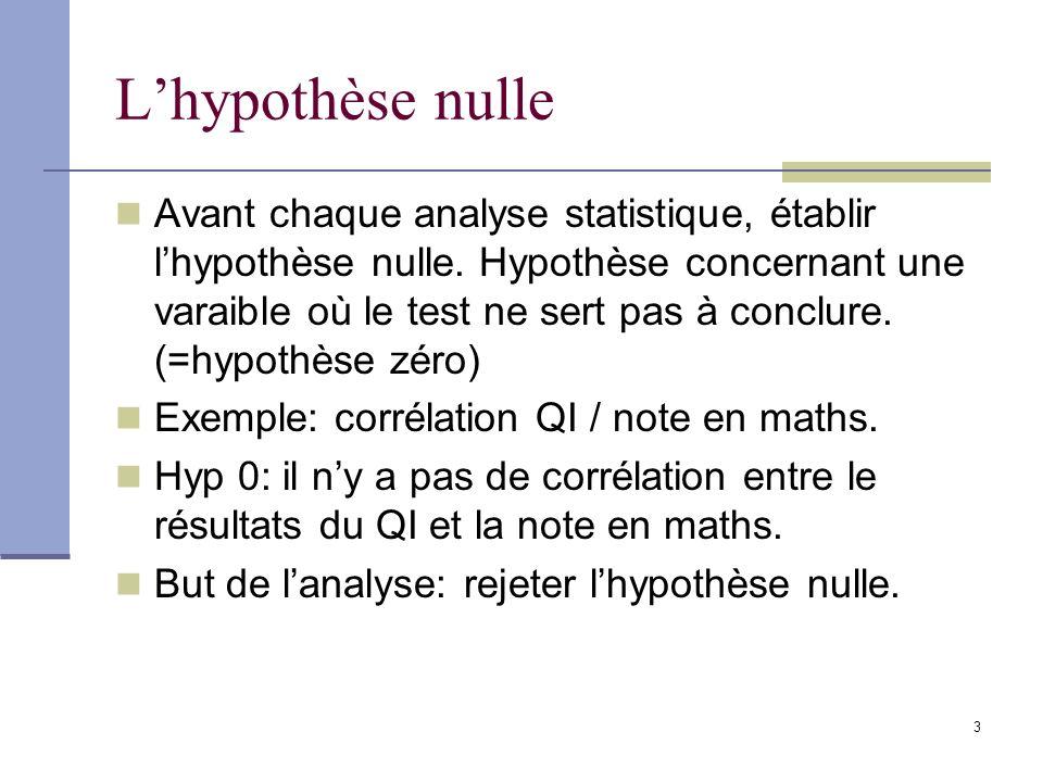 3 Lhypothèse nulle Avant chaque analyse statistique, établir lhypothèse nulle.