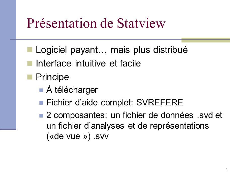 15 Les graphiques Histogrammes: Barre danalyses > Graphes univariés > Diag. En bâtons.