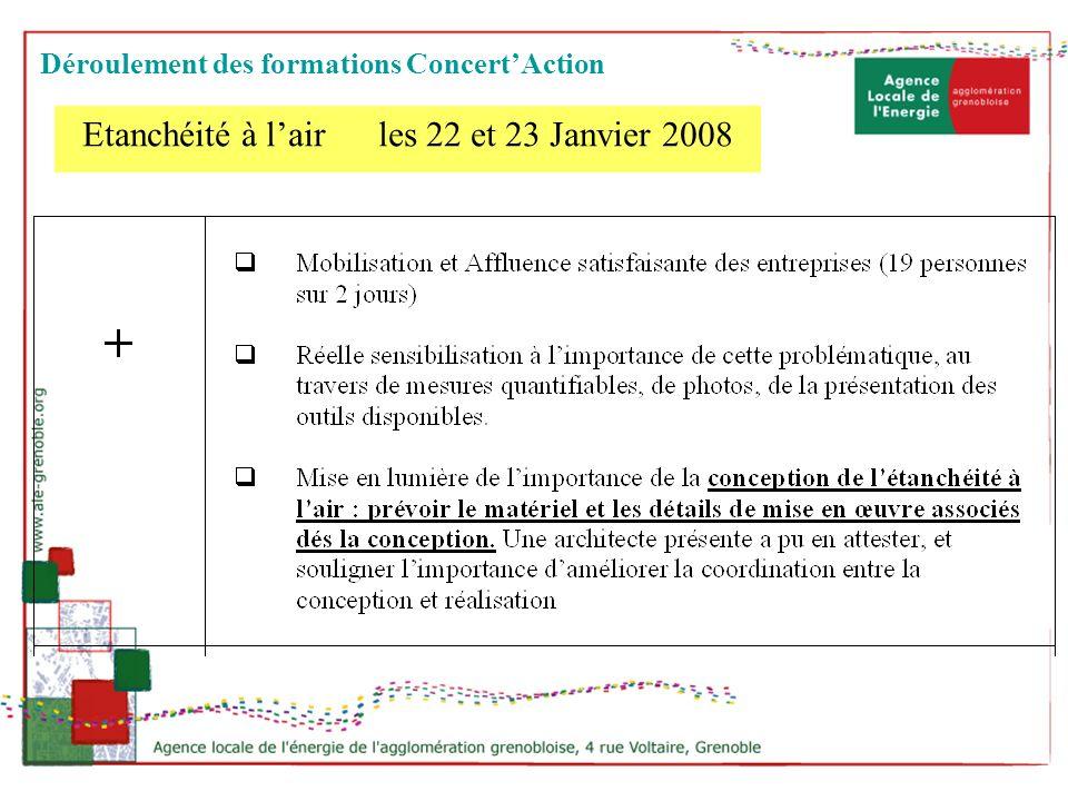 Etanchéité à lair les 22 et 23 Janvier 2008 Déroulement des formations ConcertAction
