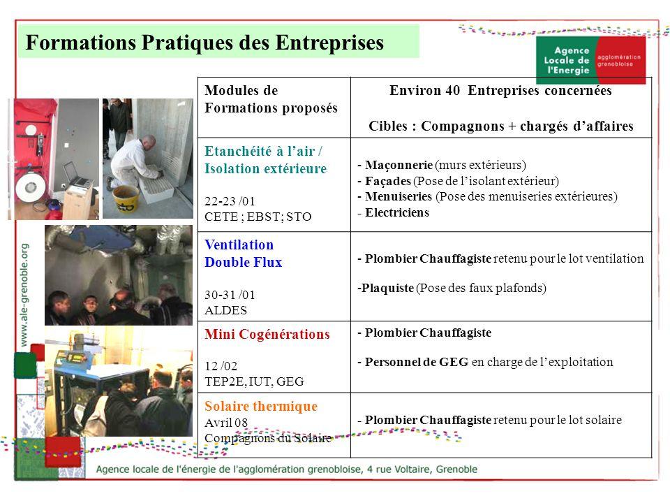 Modules de Formations proposés Environ 40 Entreprises concernées Cibles : Compagnons + chargés daffaires Etanchéité à lair / Isolation extérieure 22-2