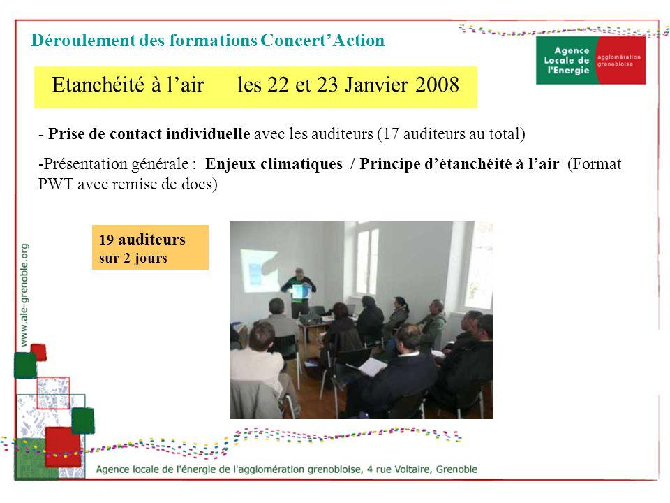 Etanchéité à lair les 22 et 23 Janvier 2008 - Prise de contact individuelle avec les auditeurs (17 auditeurs au total) -Présentation générale : Enjeux
