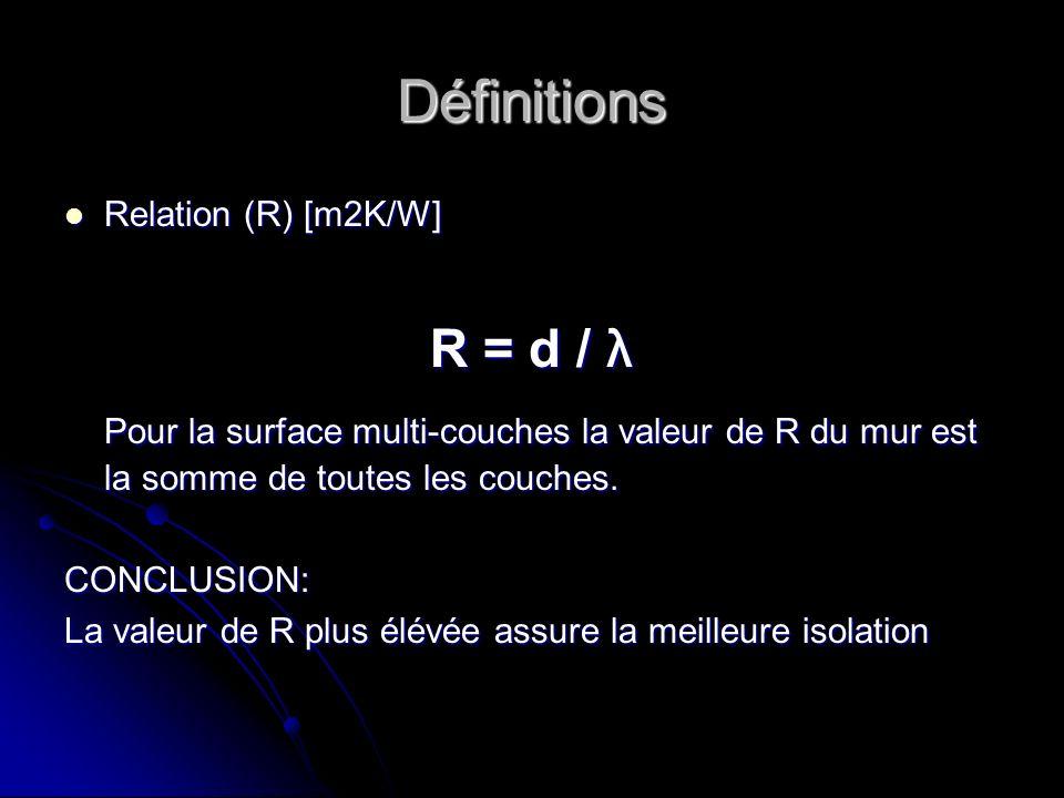 Définitions Relation (R) [m2K/W] Relation (R) [m2K/W] R = d / λ Pour la surface multi-couches la valeur de R du mur est la somme de toutes les couches