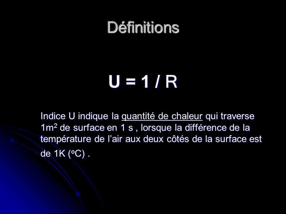 Définitions U = 1 / R Indice U indique la quantité de chaleur qui traverse 1m 2 de surface en 1 s, lorsque la différence de la température de lair aux